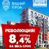 ЖК «Видный город». Квартиры всего от 2 млн руб.